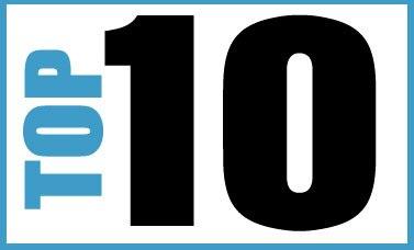 10 вещей, которые я бы желал поменять в Адвентистской церкви