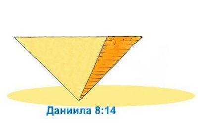 Александр Степанов КРАТКИЕ ПРОГУЛКИ ПО ИЗВЕСТНЫМ ТЕОРИЯМ 1